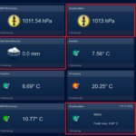 Raspberry Pi – Domoticz + Open Weather Map