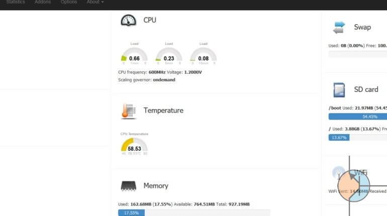 RPi-Monitor monitoring wifi gotowe