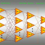 Sztuczne sieci neuronowe rozpoznawanie wzorców – podejście praktyczne