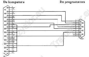 podłaczenie programatora