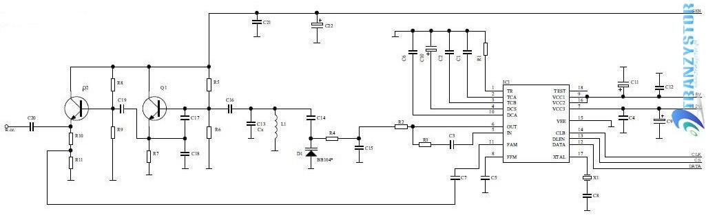 generator PLC