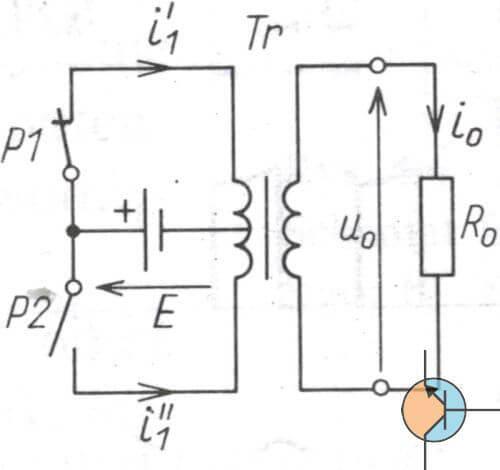 Falownik symetryczny