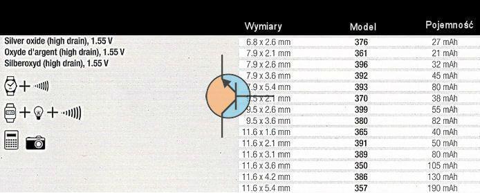 Wymiary oraz parametry miniaturowych baterii