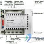 Nowy kompaktowy sterownik z modułem PLC do automatyzacji budynków