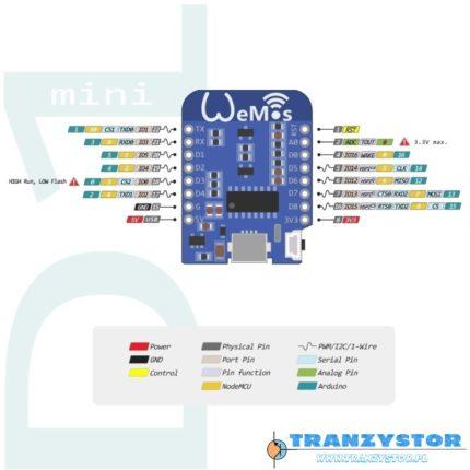 ESP8266 - Wemos D1 mini pinout