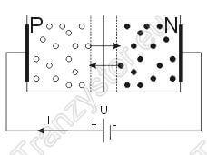 Podstawowe elementy aktywne (półprzewodnikowe) w elektronice