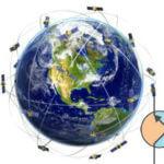 Teoria względności Einsteina vs GPS