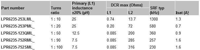 lpr6235 tabela parametrów