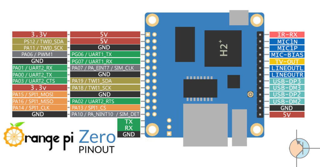 orange pi zero pinout