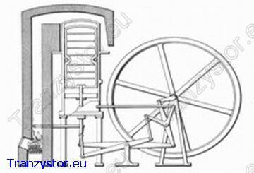 Schemat oryginalnego silnika Stirlinga z 1816r. - patent angielski nr 4081