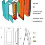reNEW - solarna ładowarka inna niż wszystkie