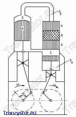 silnik stirlinga rycina